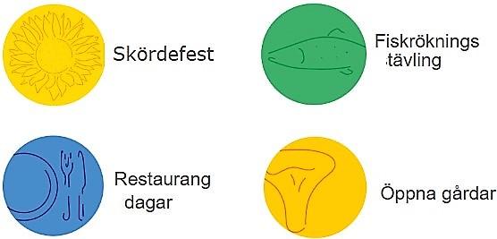 Skärgårdens Skördefest